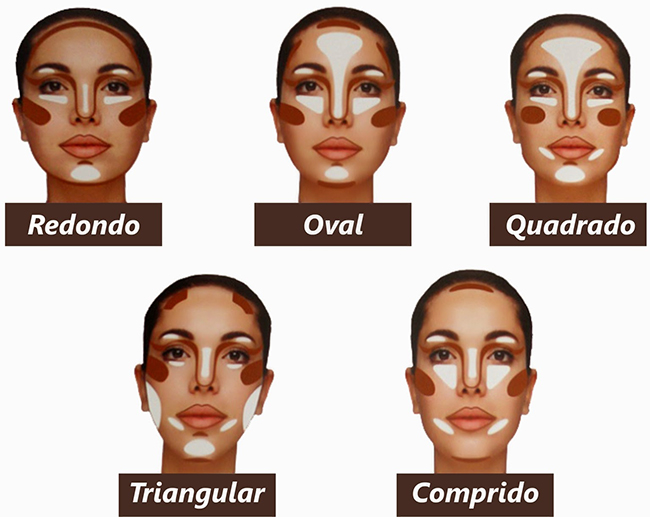 Saiba que maquilhagem favorece a forma do seu rosto