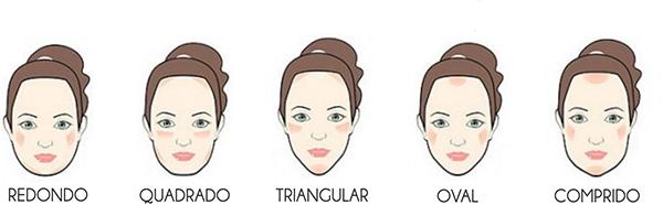 Acessórios que mais a favorecem - tipos de rosto